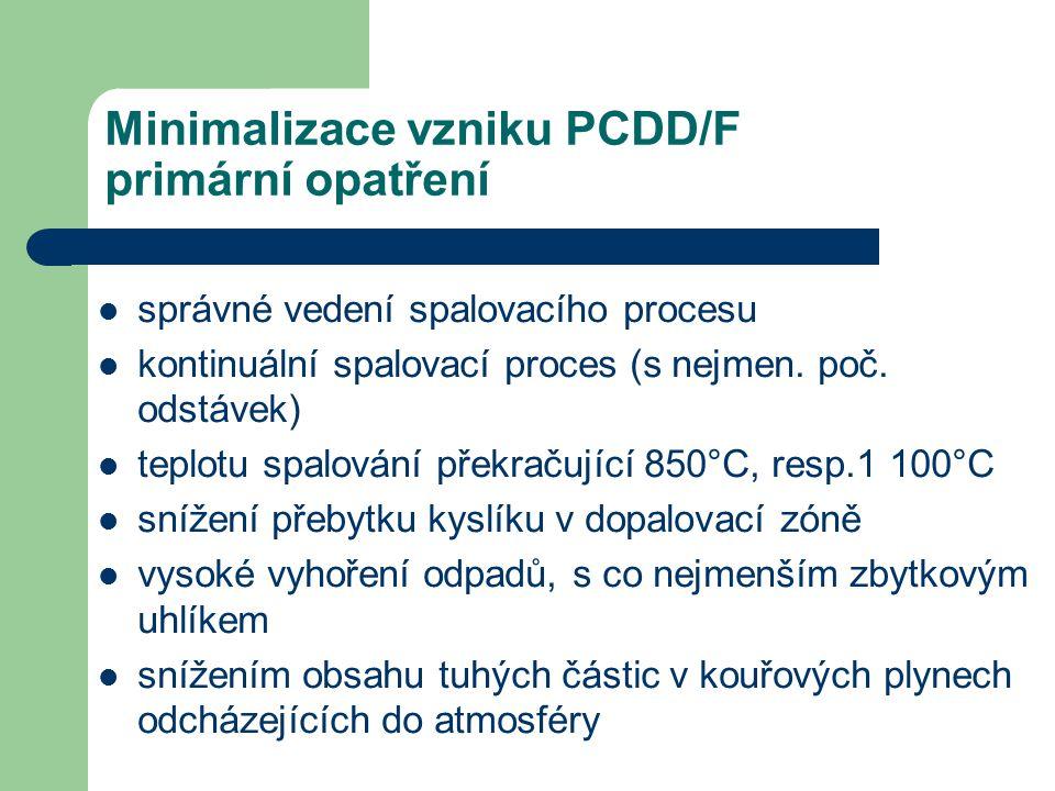Minimalizace vzniku PCDD/F primární opatření