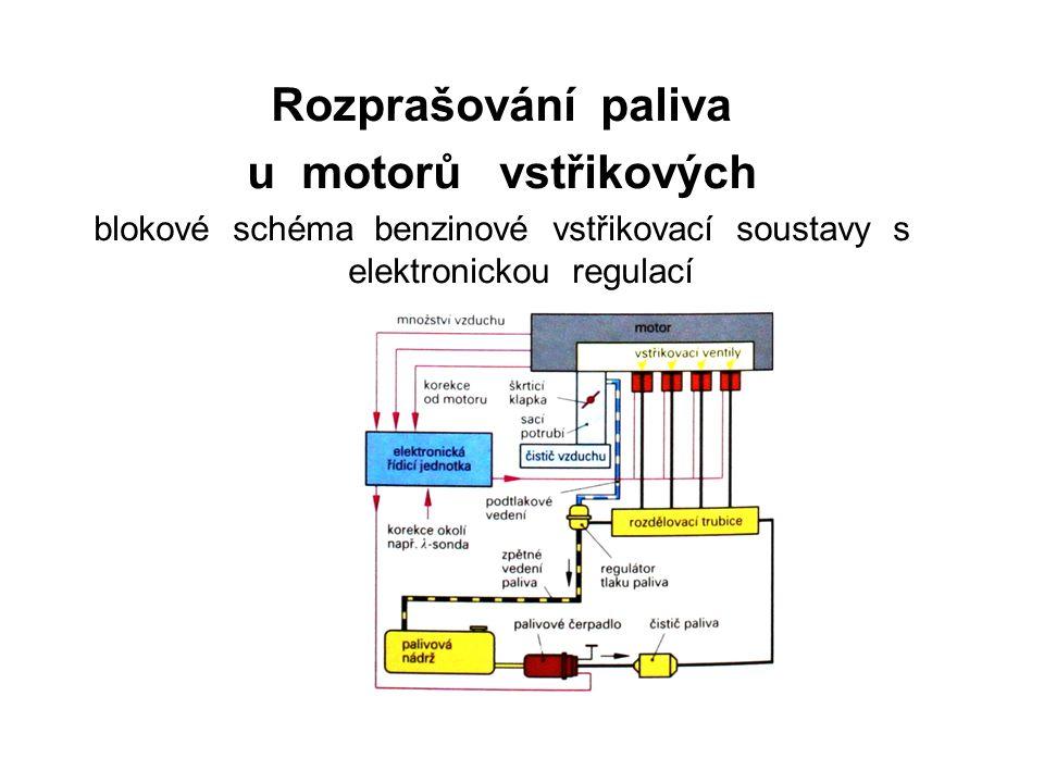 blokové schéma benzinové vstřikovací soustavy s elektronickou regulací