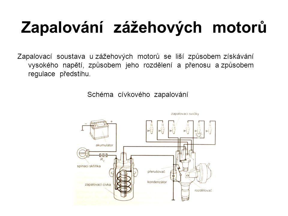 Zapalování zážehových motorů