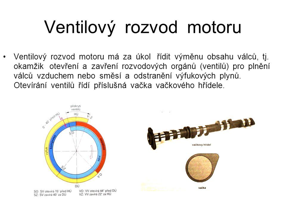 Ventilový rozvod motoru