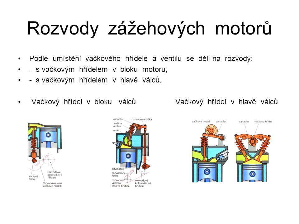 Rozvody zážehových motorů