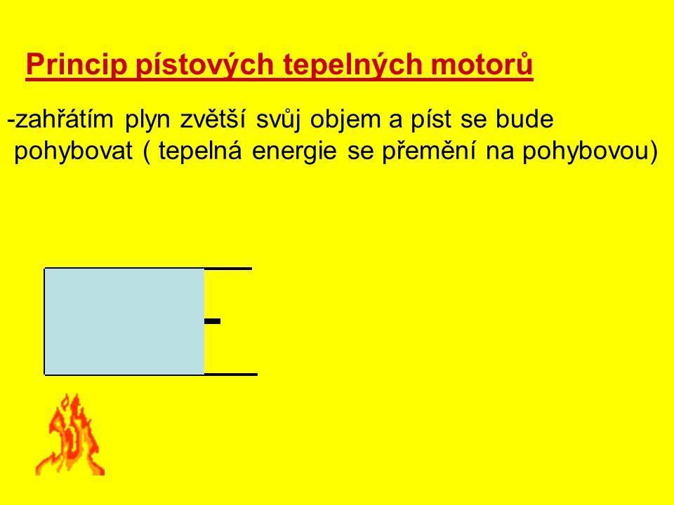 Princip pístových tepelných motorů