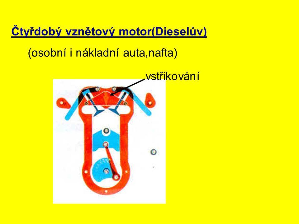 Čtyřdobý vznětový motor(Dieselův)