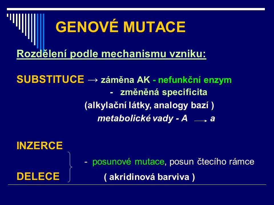 GENOVÉ MUTACE Rozdělení podle mechanismu vzniku: