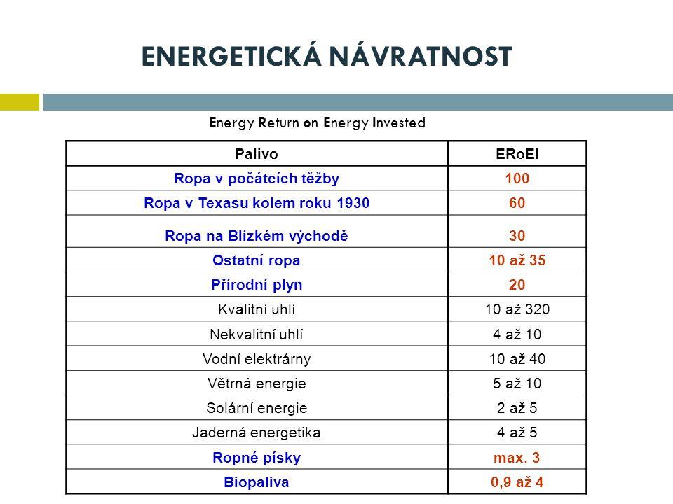 ENERGETICKÁ NÁVRATNOST