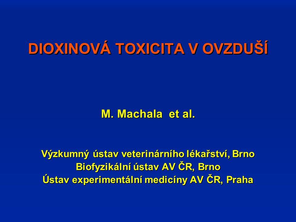 DIOXINOVÁ TOXICITA V OVZDUŠÍ