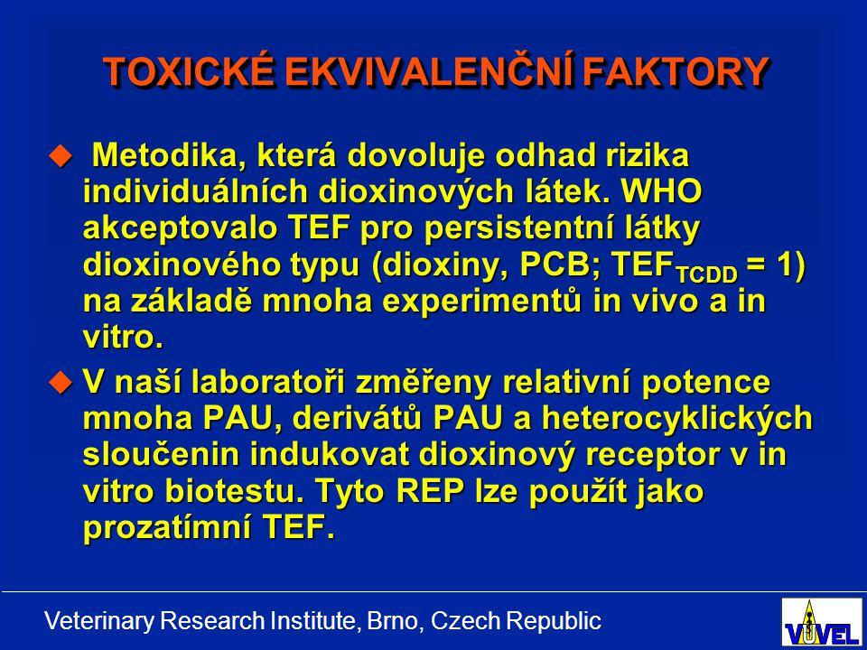 TOXICKÉ EKVIVALENČNÍ FAKTORY