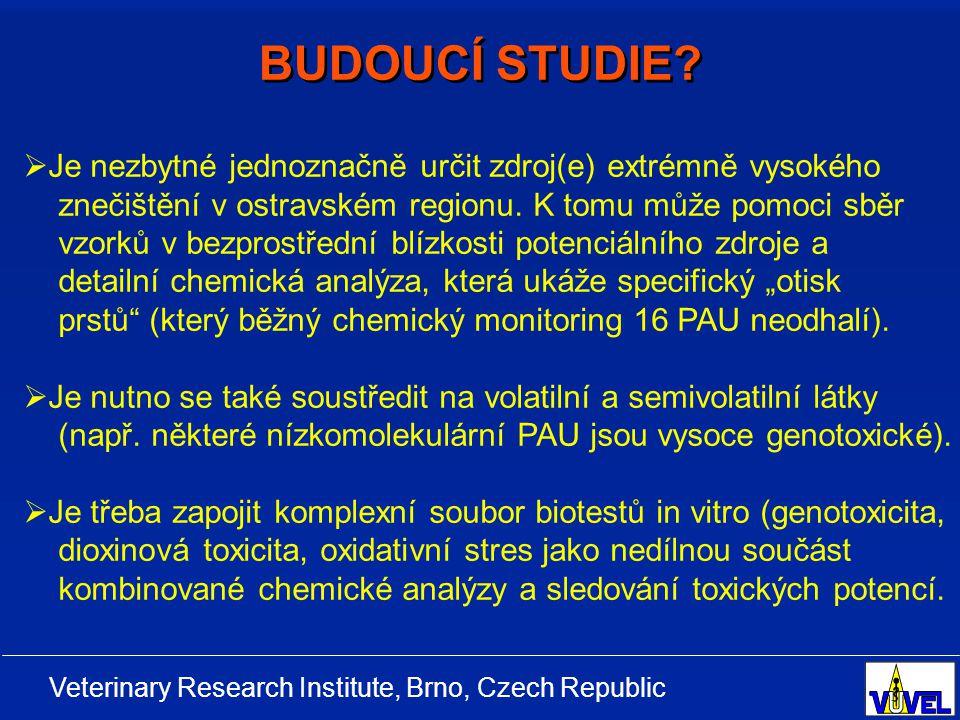 BUDOUCÍ STUDIE Je nezbytné jednoznačně určit zdroj(e) extrémně vysokého. znečištění v ostravském regionu. K tomu může pomoci sběr.
