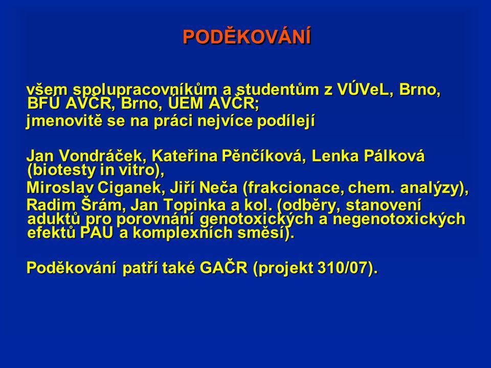 PODĚKOVÁNÍ všem spolupracovníkům a studentům z VÚVeL, Brno, BFÚ AVČR, Brno, ÚEM AVČR; jmenovitě se na práci nejvíce podílejí.