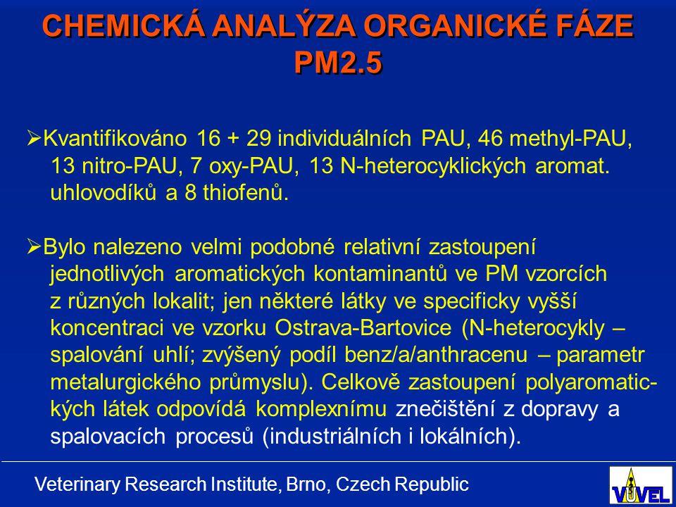 CHEMICKÁ ANALÝZA ORGANICKÉ FÁZE PM2.5