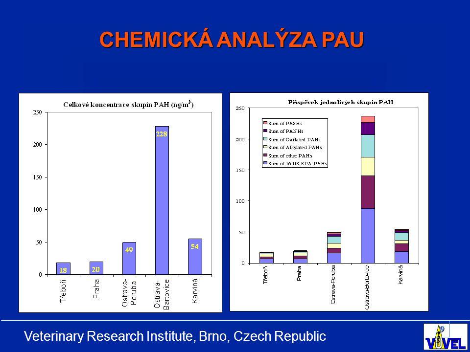 CHEMICKÁ ANALÝZA PAU 9