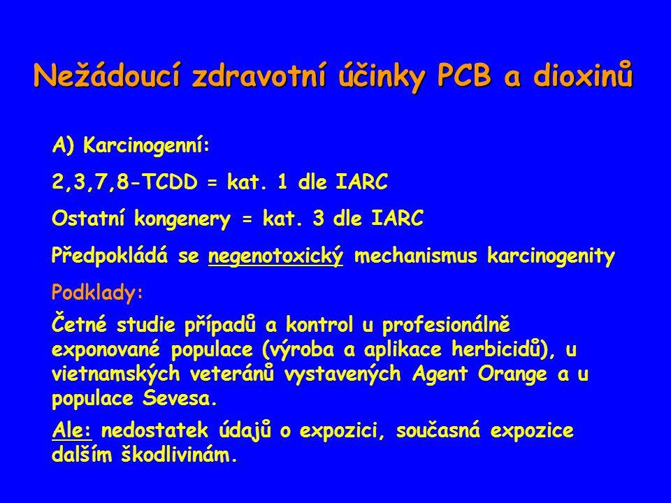 Nežádoucí zdravotní účinky PCB a dioxinů