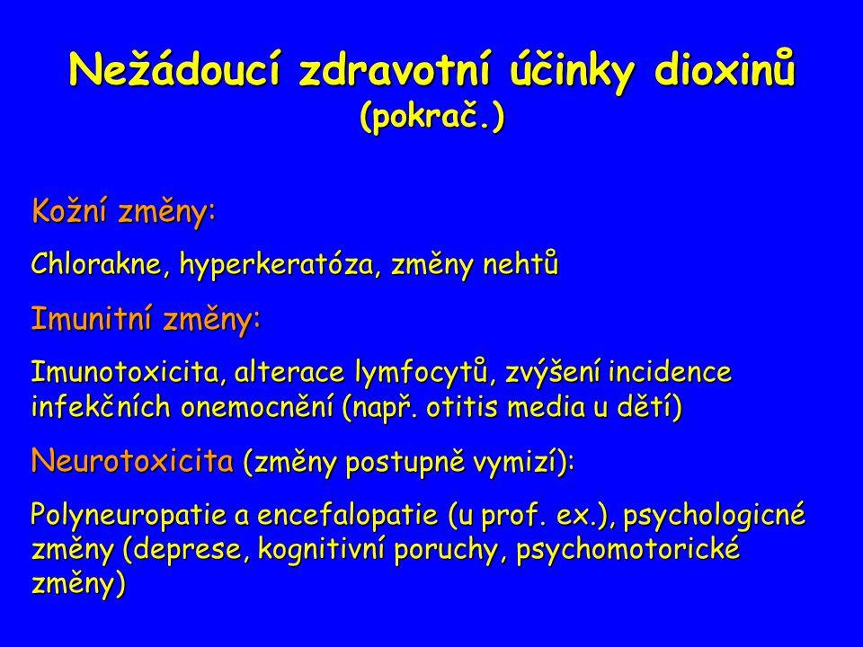 Nežádoucí zdravotní účinky dioxinů