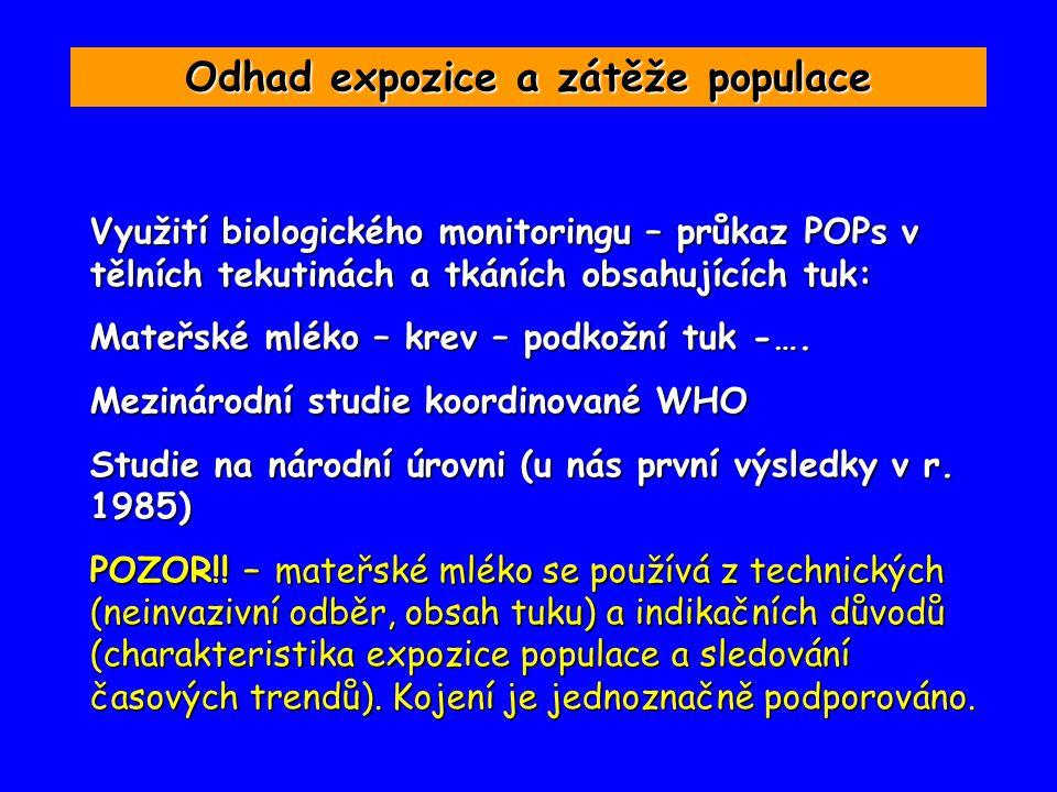 Odhad expozice a zátěže populace