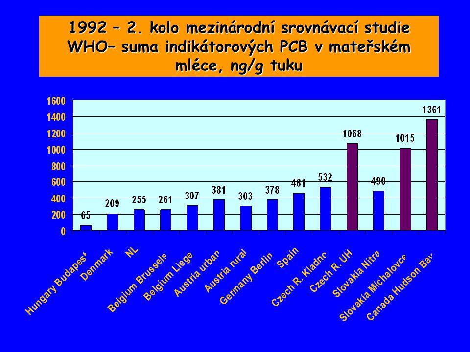 1992 – 2.