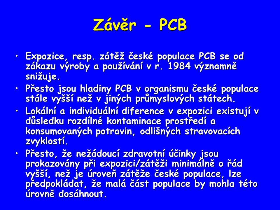 Závěr - PCB Expozice, resp. zátěž české populace PCB se od zákazu výroby a používání v r. 1984 významně snižuje.