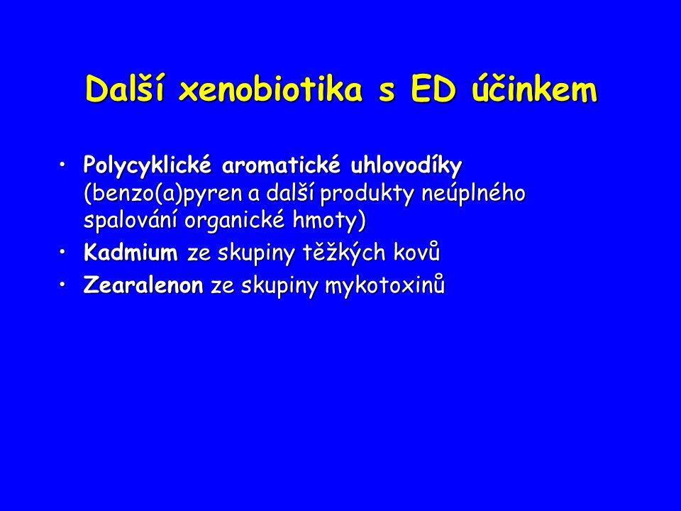 Další xenobiotika s ED účinkem