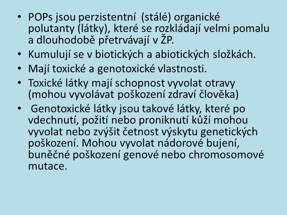 POPs jsou perzistentní (stálé) organické polutanty (látky), které se rozkládají velmi pomalu a dlouhodobě přetrvávají v ŽP.
