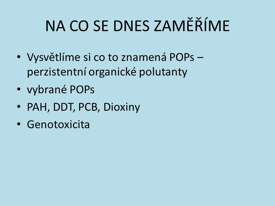 NA CO SE DNES ZAMĚŘÍME Vysvětlíme si co to znamená POPs – perzistentní organické polutanty. vybrané POPs.