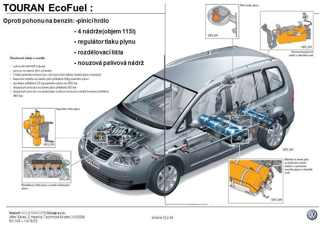 TOURAN EcoFuel : Oproti pohonu na benzín: -plnící hrdlo