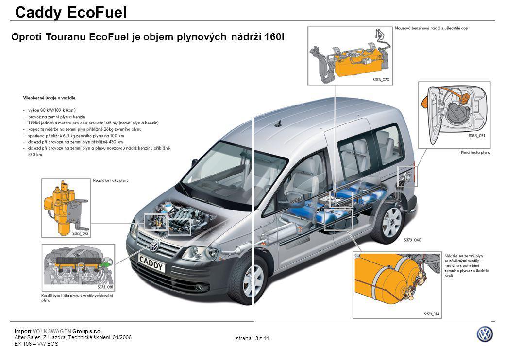Caddy EcoFuel Oproti Touranu EcoFuel je objem plynových nádrží 160l