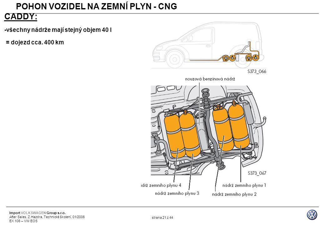 CADDY: -všechny nádrže mají stejný objem 40 l = dojezd cca. 400 km