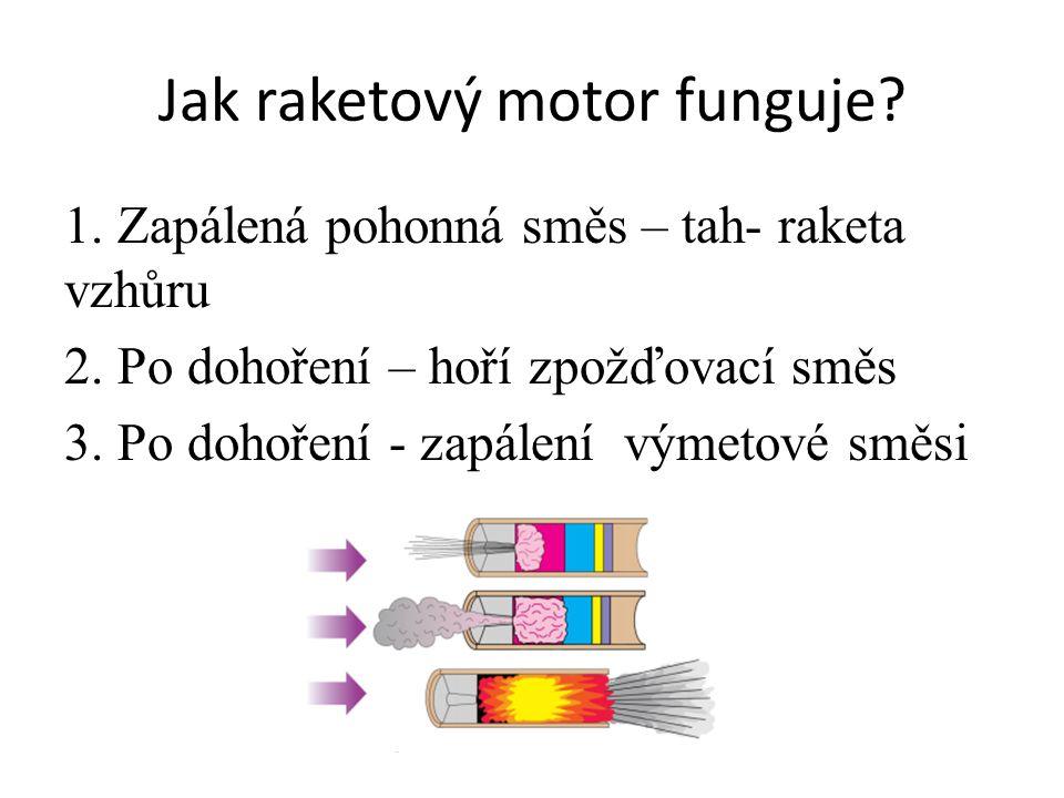 Jak raketový motor funguje