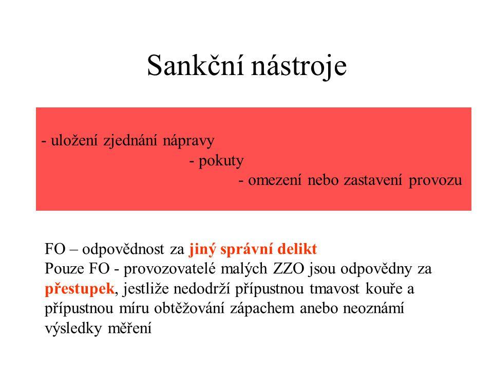 Sankční nástroje uložení zjednání nápravy - pokuty