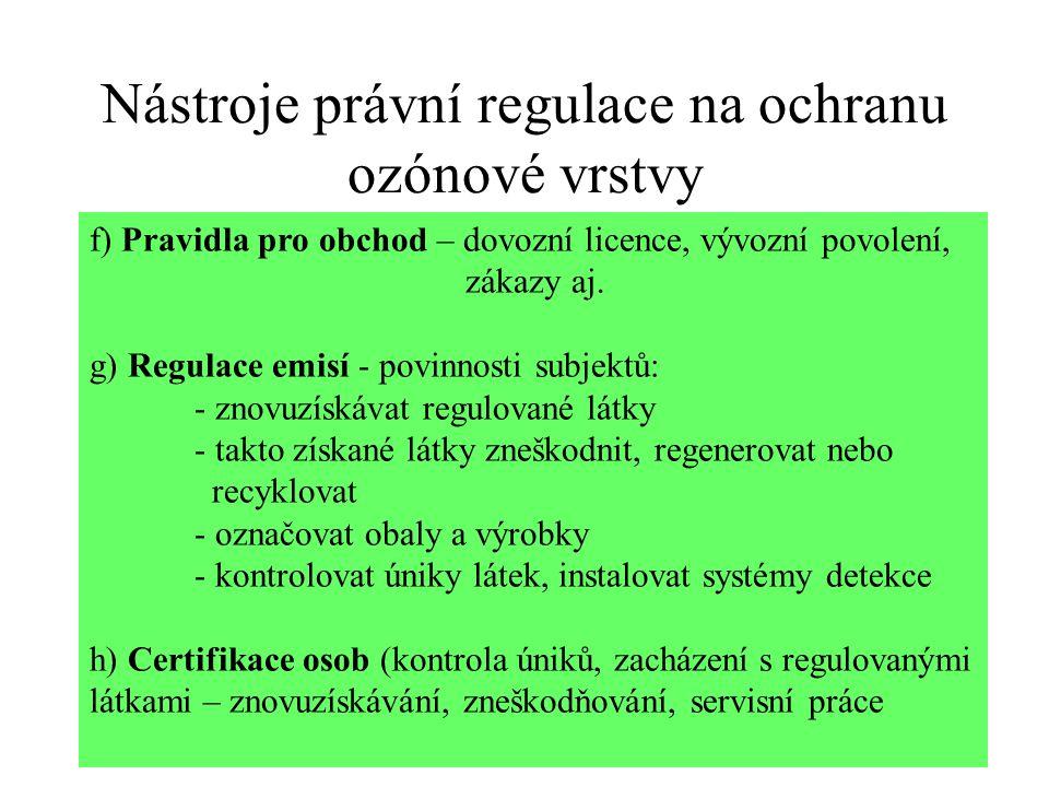 Nástroje právní regulace na ochranu ozónové vrstvy