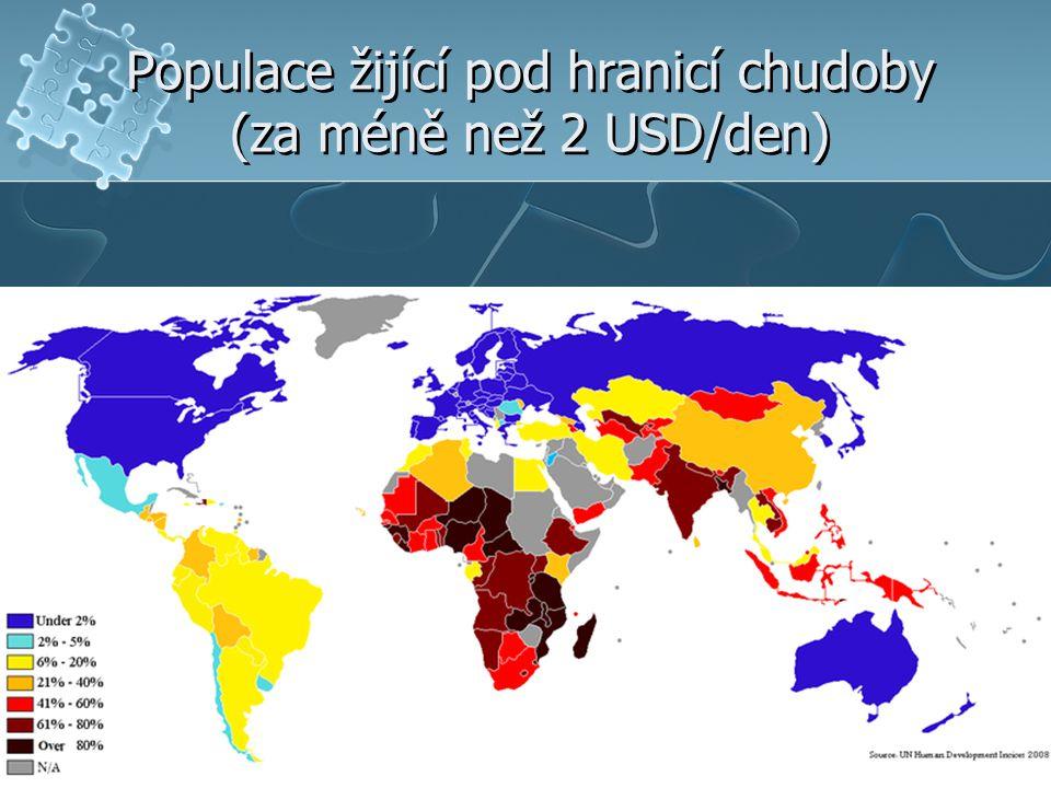 Populace žijící pod hranicí chudoby (za méně než 2 USD/den)