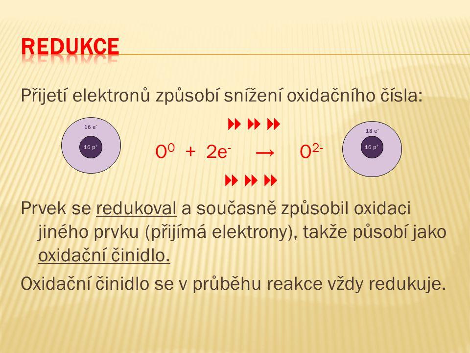 REDUKCE Přijetí elektronů způsobí snížení oxidačního čísla: 