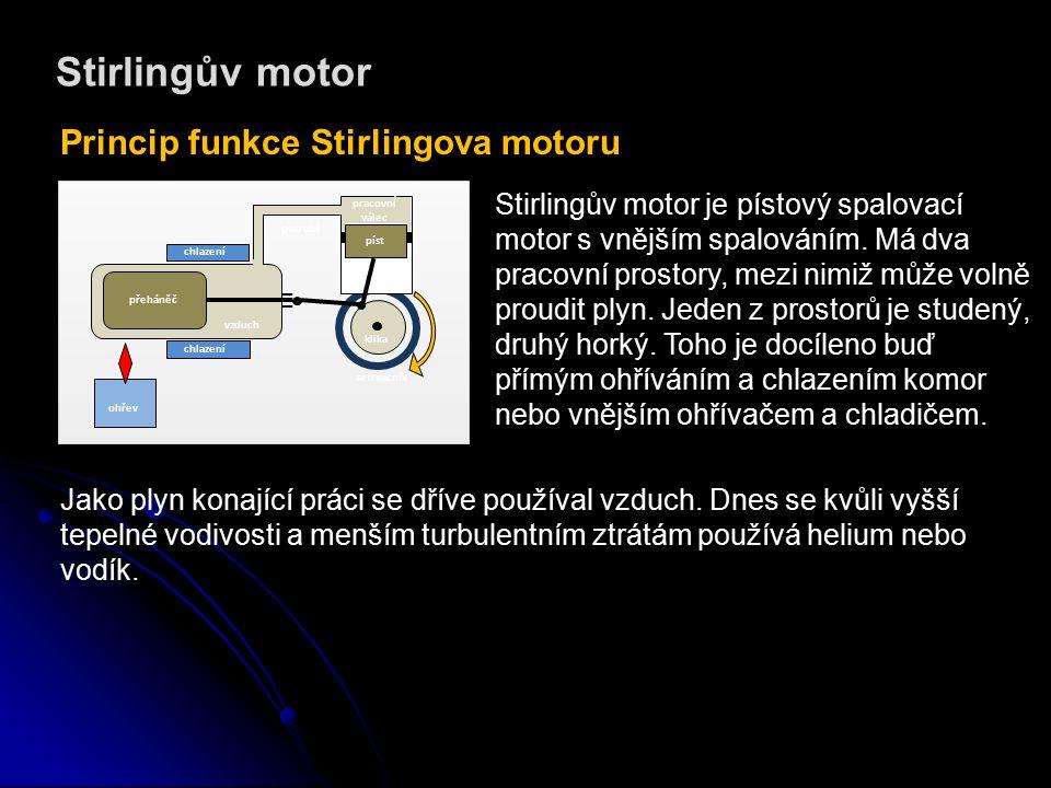 Stirlingův motor Princip funkce Stirlingova motoru