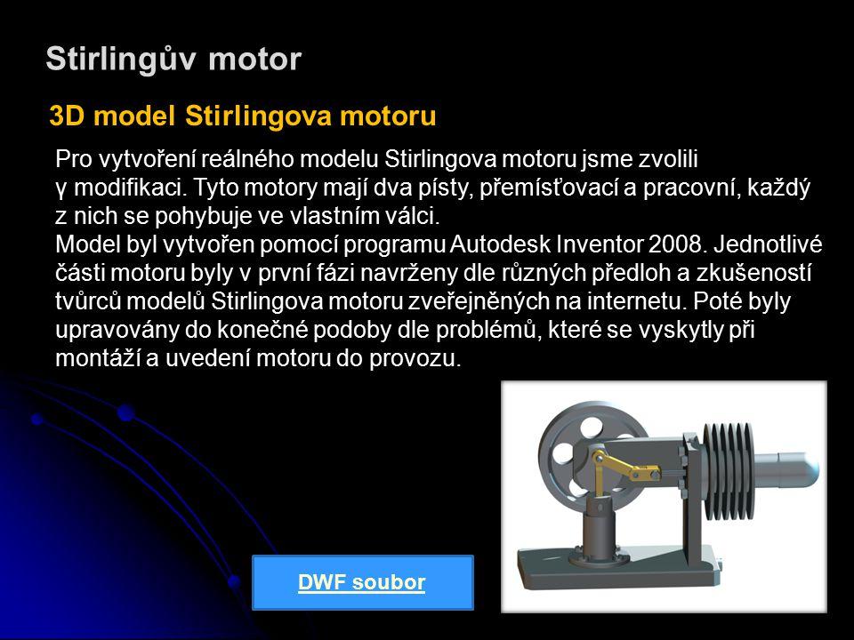 Stirlingův motor 3D model Stirlingova motoru
