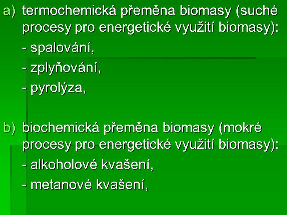 termochemická přeměna biomasy (suché procesy pro energetické využití biomasy):