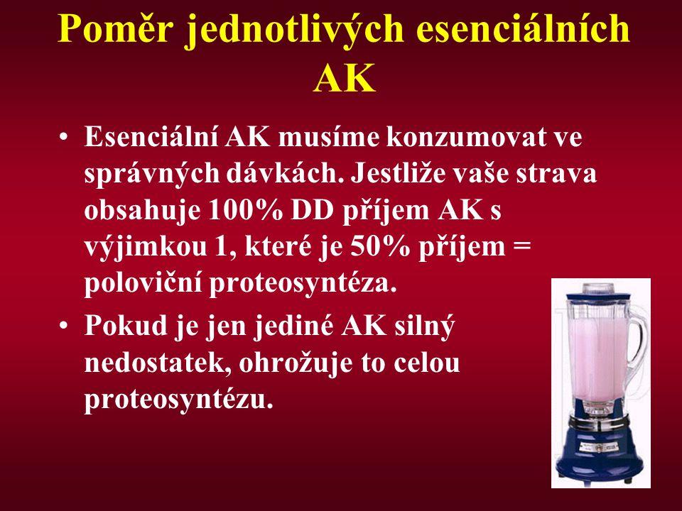 Poměr jednotlivých esenciálních AK