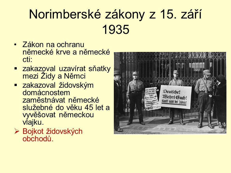 Norimberské zákony z 15. září 1935