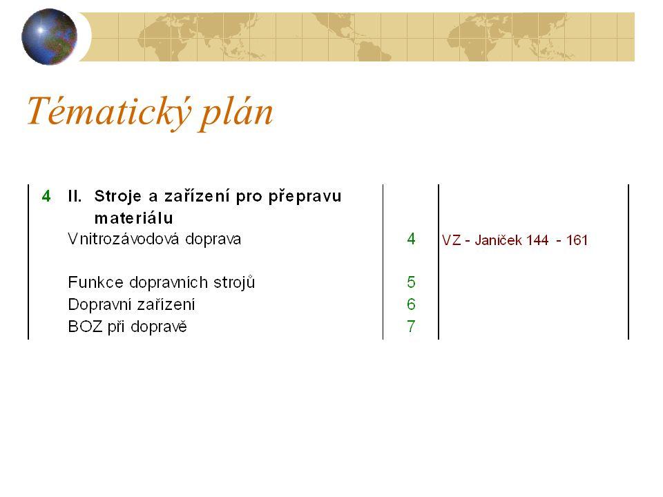 Tématický plán