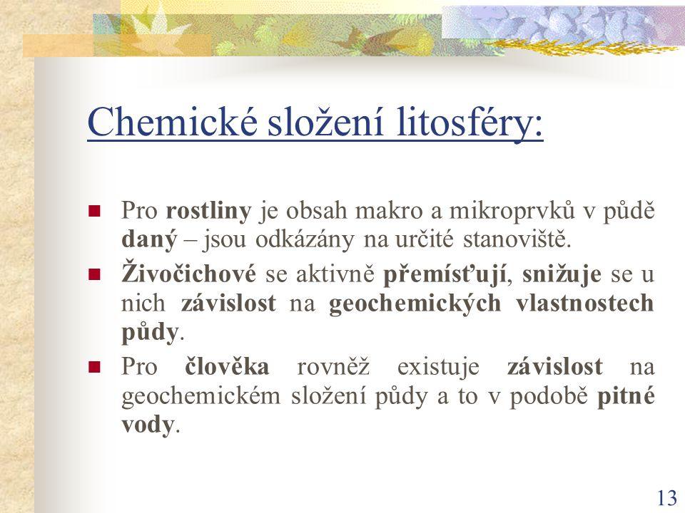 Chemické složení litosféry: