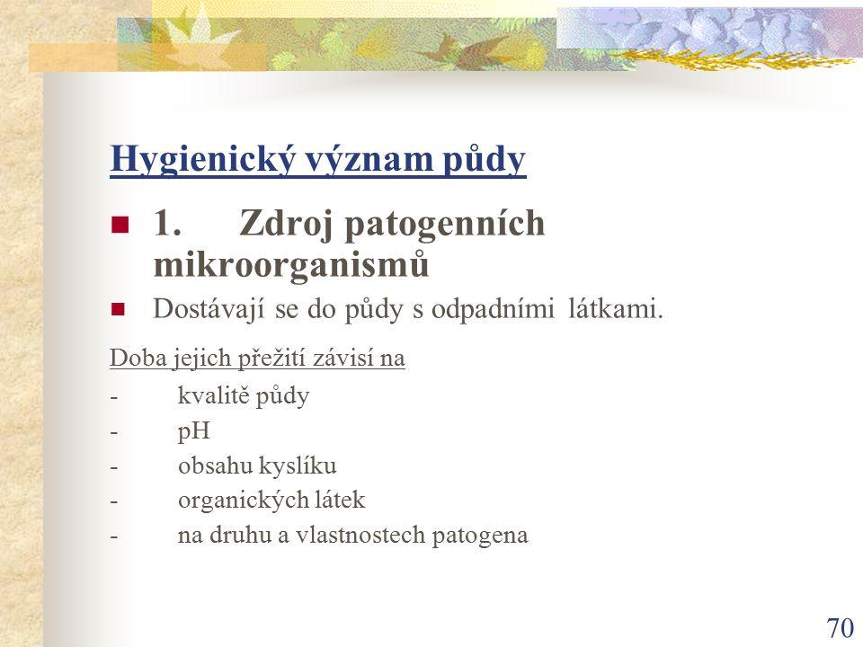 Hygienický význam půdy