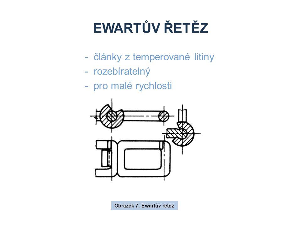 Ewartův řetěz - články z temperované litiny - rozebíratelný - pro malé rychlosti Obrázek 7: Ewartův řetěz.