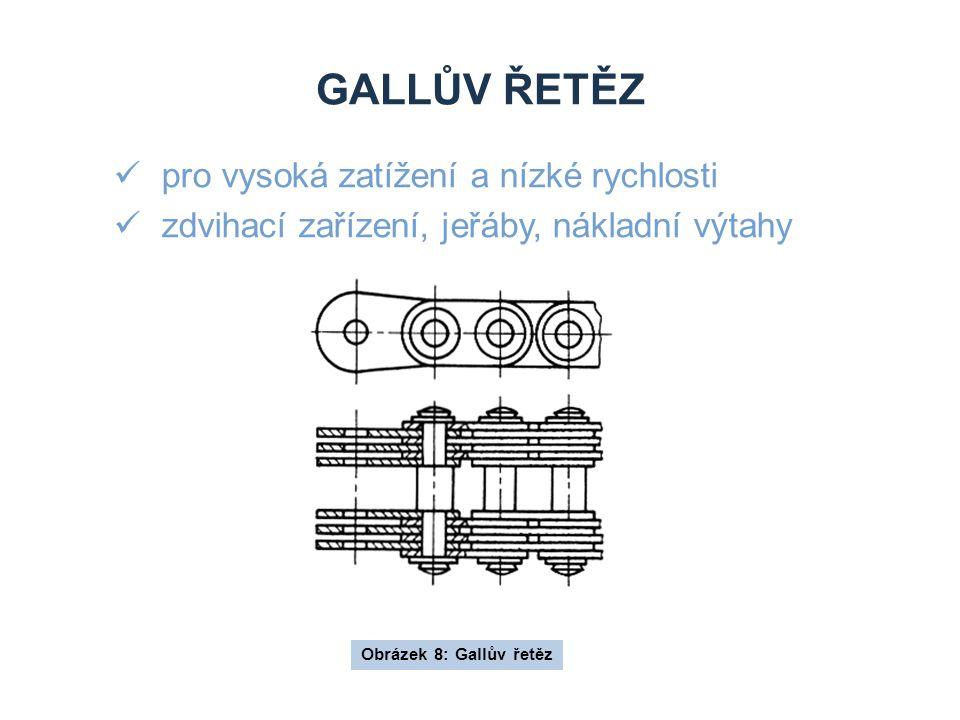 Gallův Řetěz pro vysoká zatížení a nízké rychlosti