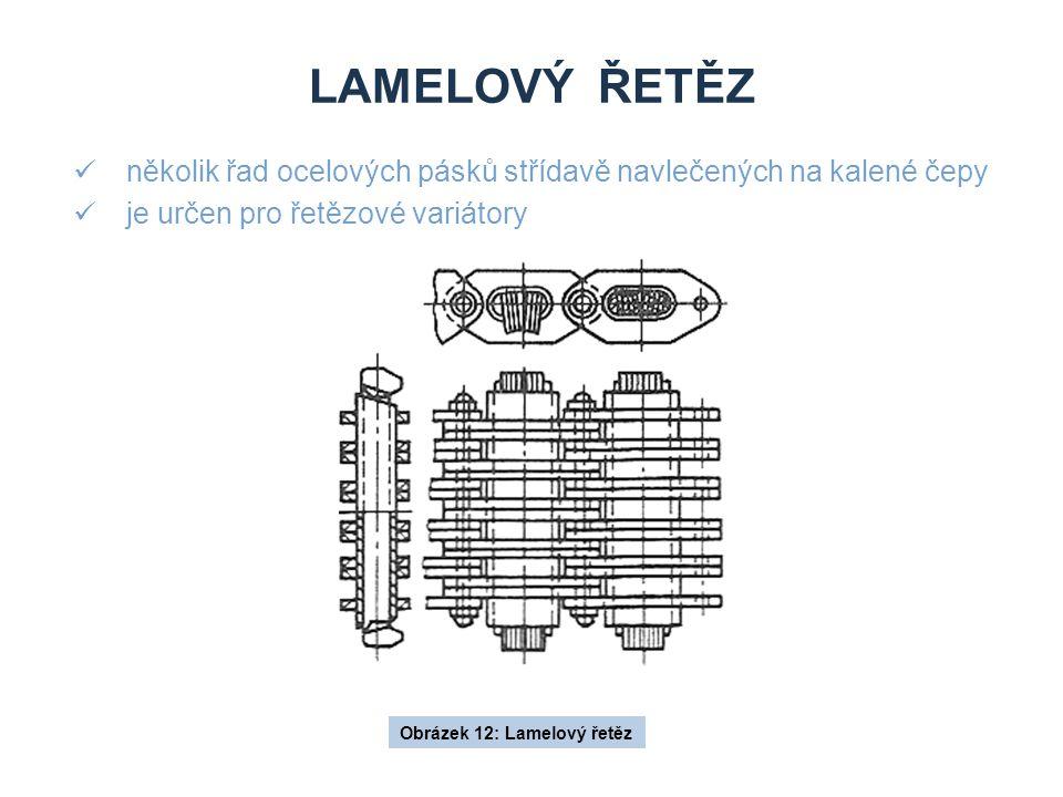 Lamelový řetěz několik řad ocelových pásků střídavě navlečených na kalené čepy. je určen pro řetězové variátory.