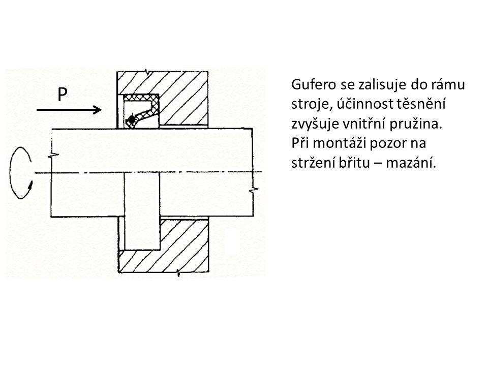 Gufero se zalisuje do rámu stroje, účinnost těsnění zvyšuje vnitřní pružina.