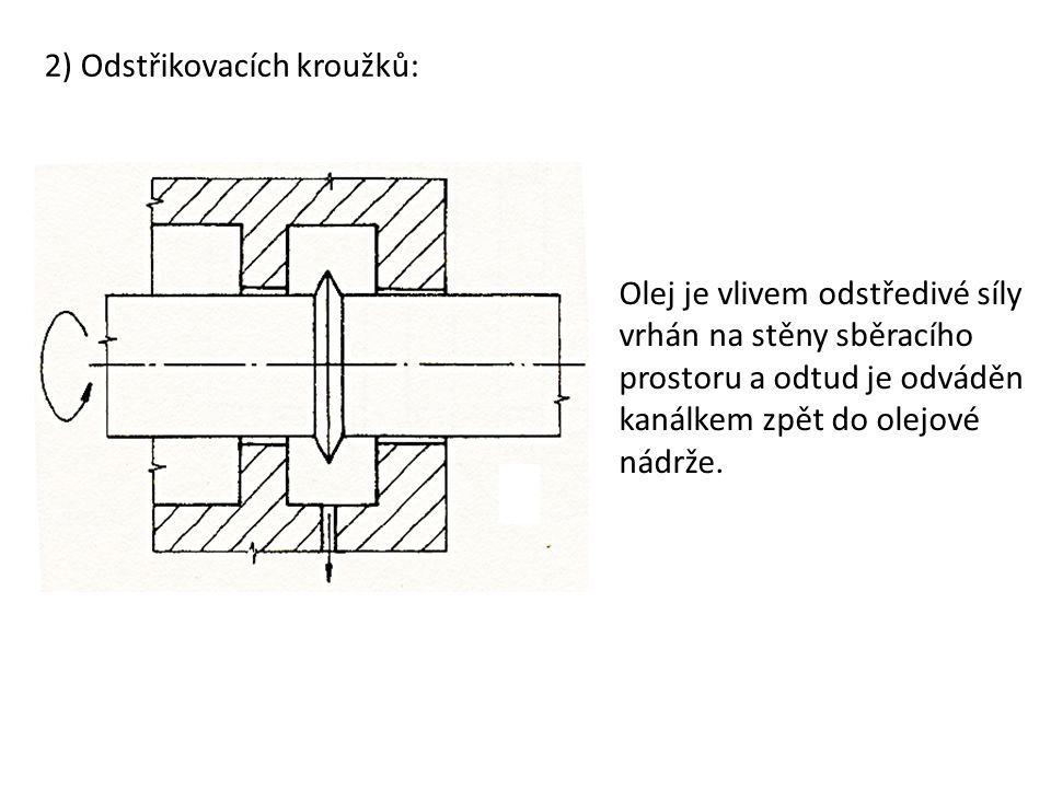 2) Odstřikovacích kroužků: