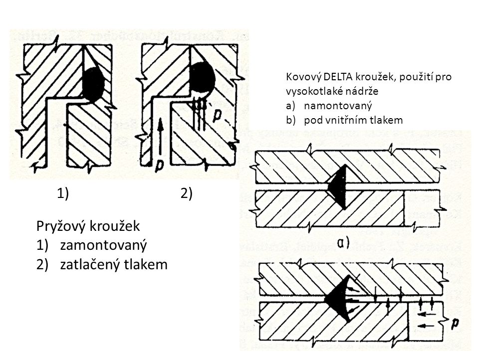 1) 2) Pryžový kroužek zamontovaný zatlačený tlakem