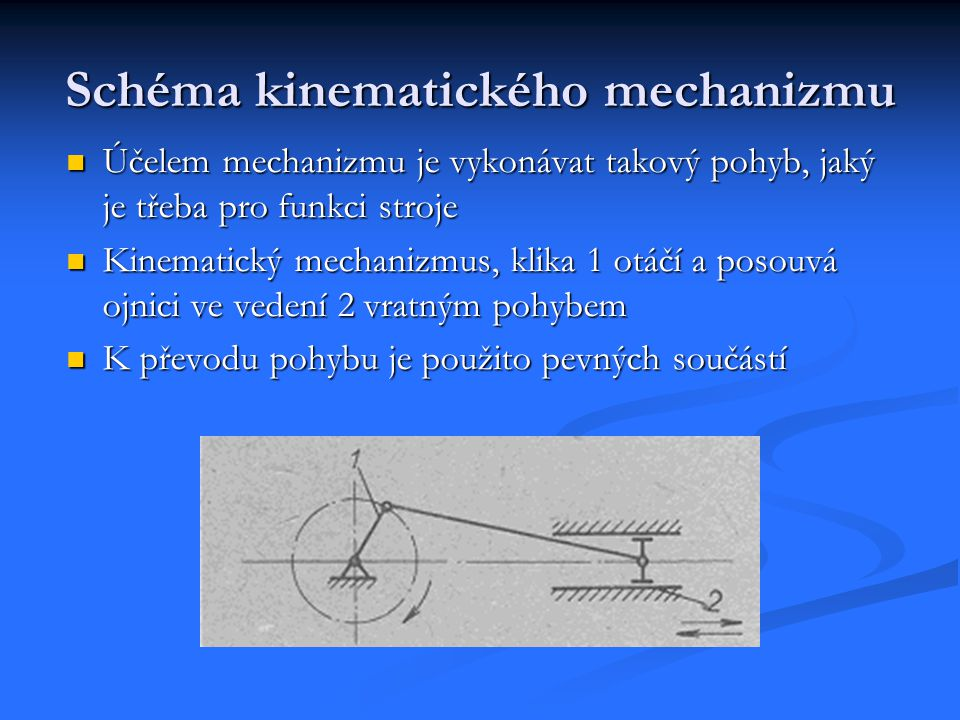 Schéma kinematického mechanizmu