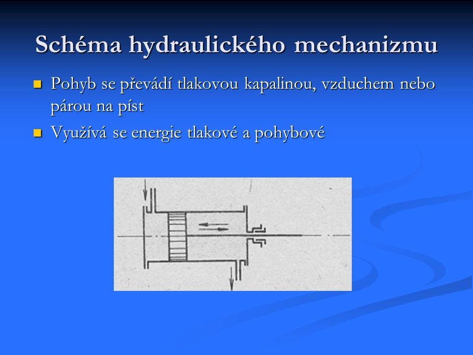 Schéma hydraulického mechanizmu
