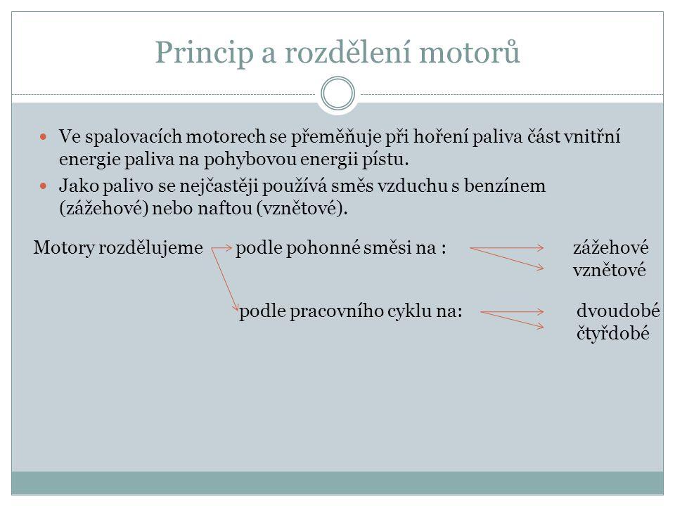 Princip a rozdělení motorů