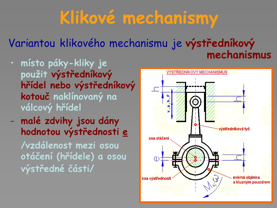 Klikové mechanismy Variantou klikového mechanismu je výstředníkový mechanismus.