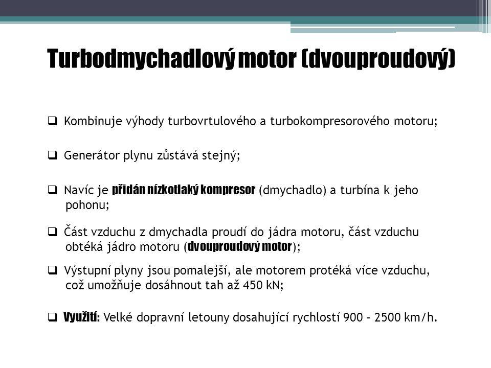Turbodmychadlový motor (dvouproudový)